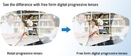 free form digital progressive lenses